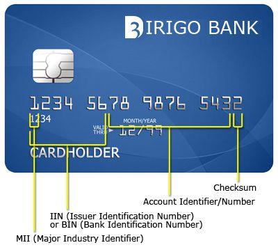 Bin de tarjeta de crédito