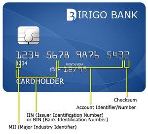 Validar tarjetas de credito